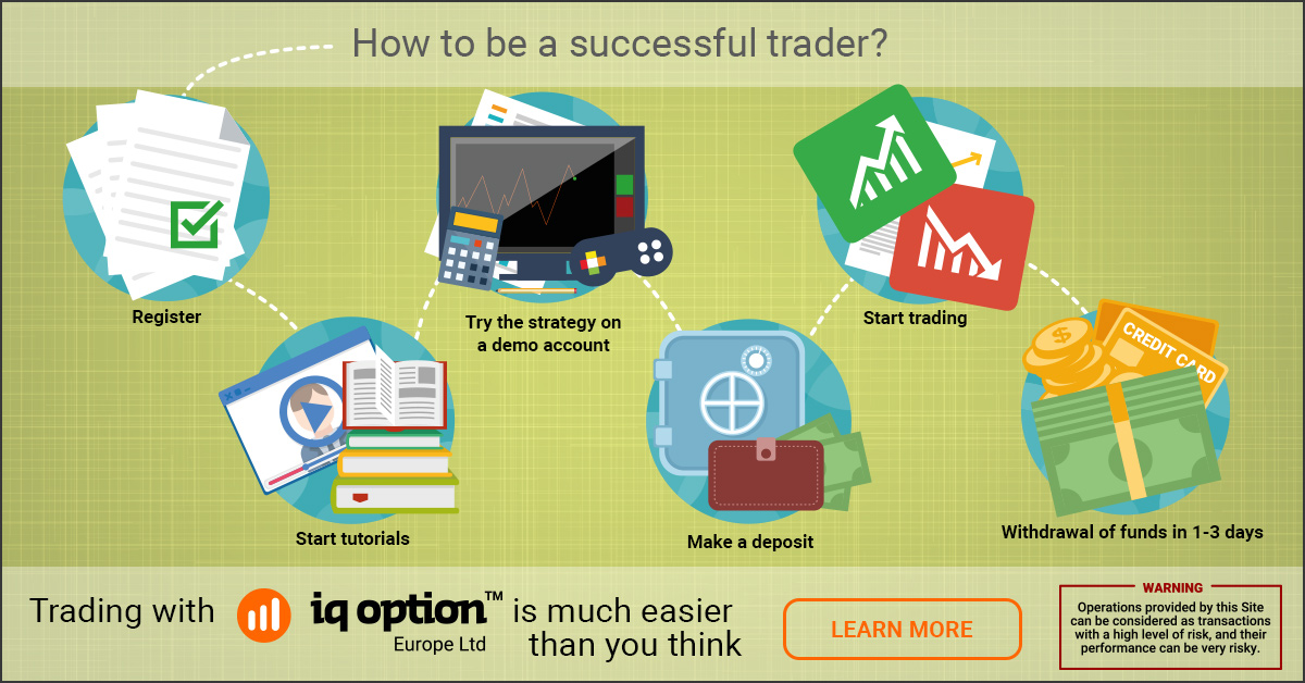 Trade options europe