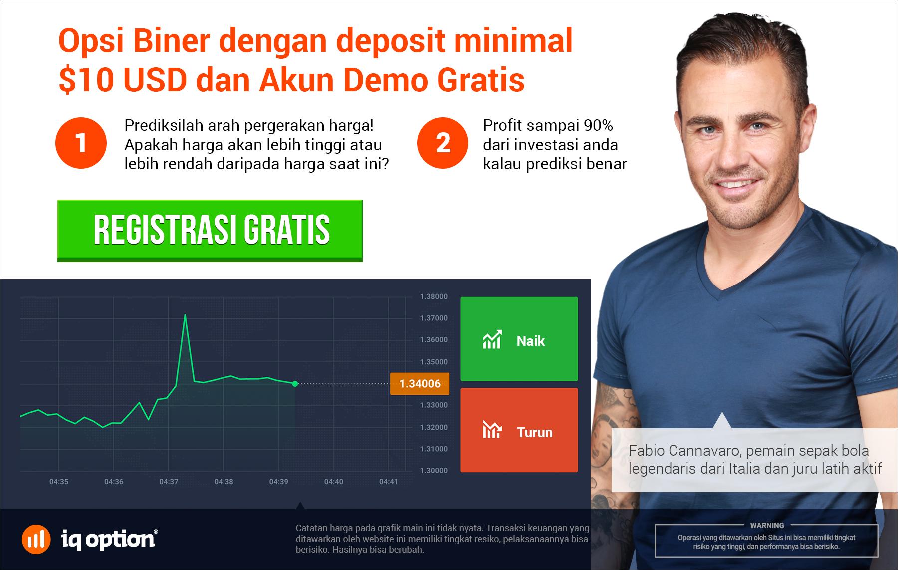 Ini Dia Cara Trading Option Saham di Indonesia