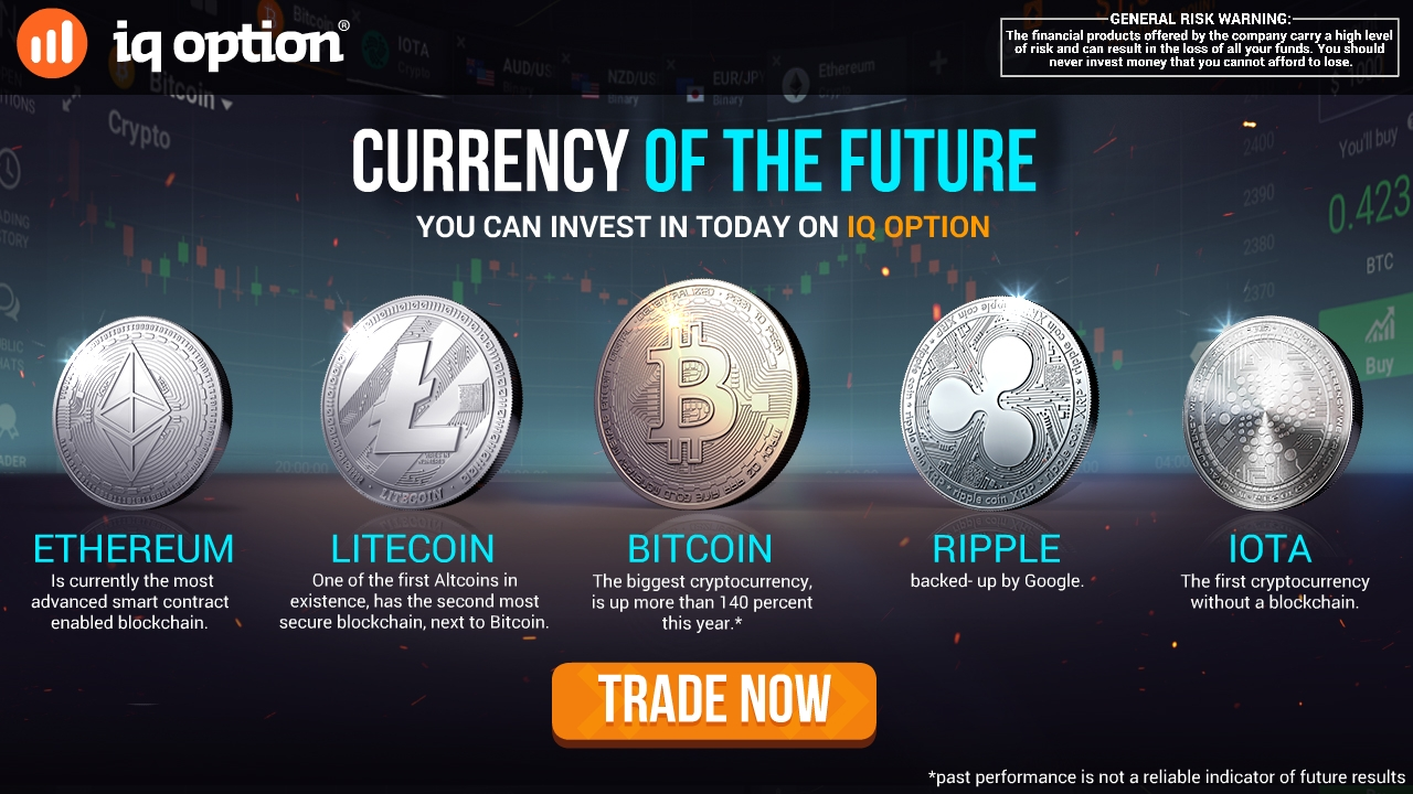 Image result for iq option bitcoin