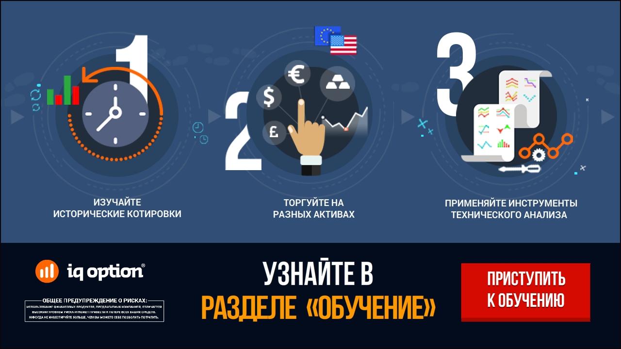 Торги на валютной бирже форекс украинская биржа торги
